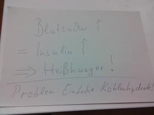 Kohlenhydrate und Insulinspiegel